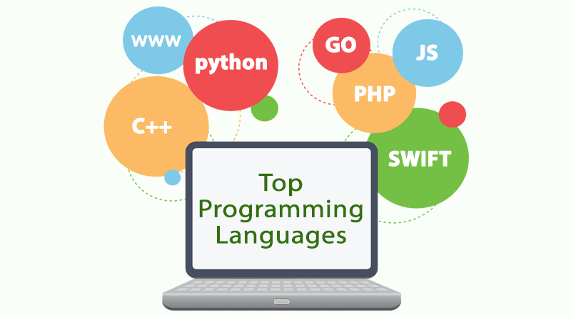 Top Programming Languages in 2019