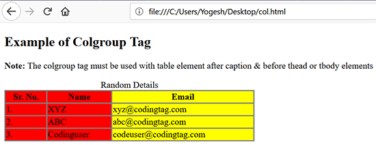 COLGROUP (<colgroup>) Tag
