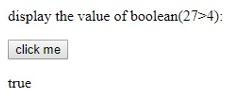 JavaScript Boolean