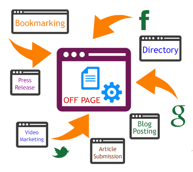 A Basic Guide to Off-Page SEO