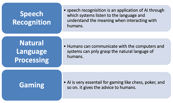 Artificial Intelligence Interview Questions