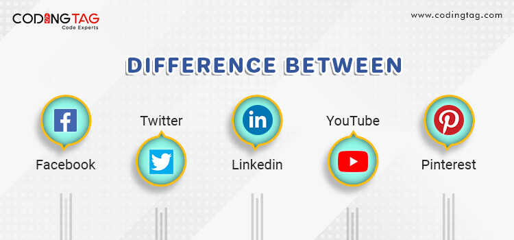 Difference between Facebook, Twitter, LinkedIn, YouTube & Pinterest