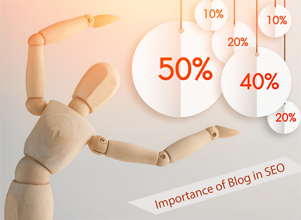 Importance of Blog in SEO